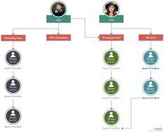 11 Best шаблоны организационных диаграмм Ru Images