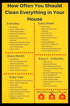 Housekeeping checklist like professional organizers - weekly, daily and monthly cleaning schedules - clutter control made easy from Decluttering your Life - go from cluttered mess to organized success!