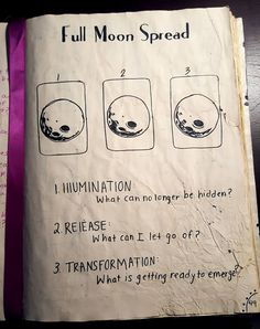Tarot oracle spread: Full Moon - a page from my Stregheria: Kelsey's Craft Corner Tarot Card Spreads, Tarot Cards, Wiccan Spells, Witchcraft, Pagan Altar, Tarot Astrology, Under Your Spell, Tarot Learning, Modern Witch