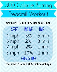 Work out for today I found on pinterest from @mamabeannthegreat! Just finished this beast and it kicked my butt! The altitude definitely made this a little harder than it probably should of been (at least that's what I'm telling myself ) but this was a great mentally tough workout to push through! Specially since I usually skip my sunday workouts #lowcarb #lowcarblife #lowcarbs #lowcarblifestyle #highprotein #lowcarbeating #getfit #glutenfree #fitness #weightloss #weightlossjourney #macros…