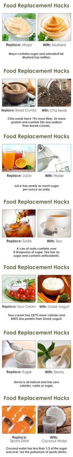 Food replacement hacks...