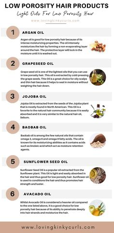 Natural Hair Care Tips, Curly Hair Tips, Curly Hair Care, Natural Hair Tips, Natural Hair Styles, All Natural Hair Products, Natural Haircare, Low Porosity Hair Products, Hair Porosity Test