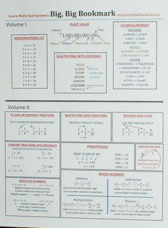 Teaching & Learning – ALOHA Mental Arithmetic Malaysia