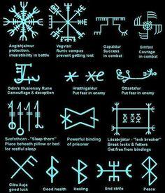 bind runes - Поиск в Google