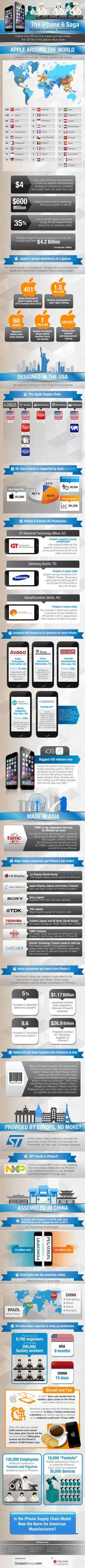 iphone manufacturing process