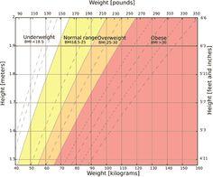 Suggestion diabetic diet menus weight loss