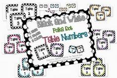 Polka Dot Cuteness... It sure is cute! It is on my classroom wishlist!