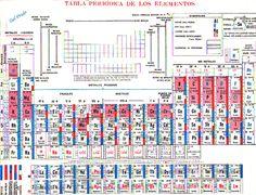 Elemento flor fluorine f elementos qumicos pinterest tabla peridica de los elementos qumicos urtaz Image collections