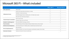 Microsoft Unveils New Intelligent Communications in Office 365 New Microsoft 365 Variants and More