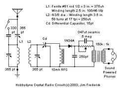 Crystal Radio Page