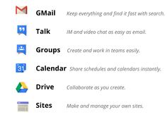 40 Ways to Use Google Apps in Education ~ Educational Technology and Mobile Learning
