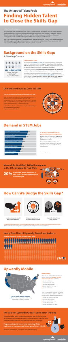 Finding Hidden Talent to Close the Skills Gap   #infographic #STEM #Education #Career
