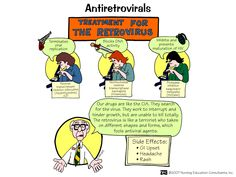Antiretrovirals This is the main type of treatment for HIV or AIDS. It is not a cure, but it can stop people from becoming ill for many years. The treatment consists of drugs that have to be taken every day for the rest of someone's life.