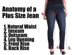 Having trouble finding the perfect plus size jeans? We help you naviagte this process with our Style plus size denim guide! Curvy Girl Fashion, Fashion 101, Fitness Fashion, Fashion Ideas, Fashion Trends, Plus Size Tips, Plus Size Jeans, Plus Size Womens Clothing, Plus Size Outfits