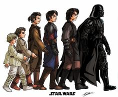Evolution of Anakin Skywalker