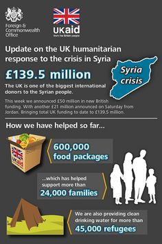 Update to the UK Humanitarian Response to the Crisis in Syria