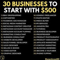 New Business Ideas, Online Business, Business Tips, Ebay Selling Tips, Cool Science Facts, Facebook Ads Manager, Dividend Investing, Value Investing, Marketing Consultant