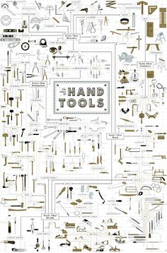 The Chart of Hand Tools by Pop Chart Labs, An Art Print Featuring Over 300 Illustrated Tools