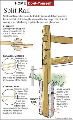 DIY+Projects+-+Here's+How+to+Build+an+Attractive,+Effective+Split+Rail+Fence