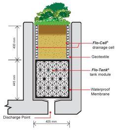 planter box section
