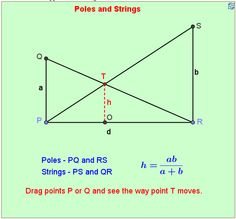 Poles and Strings