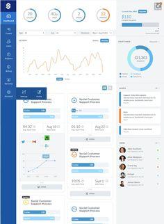 Like how bug is used in navigation. Dashboard Design, App Design, Navigation Design, Design Thinking, Intranet Design, Web Layout, User Interface Design, Dashboards, Ui Design