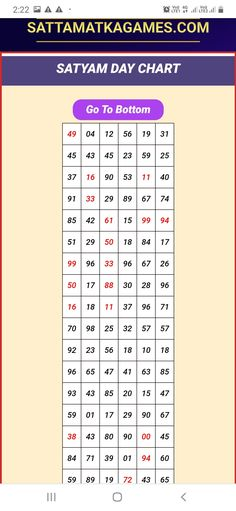 SATTA MATKA GAMES, SATTA MATKA, KALYAN SATTA MATKA,INDIAN MATKA, SATTA MATKA ALL JODI CHART, SATTA MATKA ALL PANEL CHART, SATTA MATKA OLD PANEL CHART, SATTA MATKA FINAL ANK, SATTA MATKA GUESSING, SATTA MATKA EXPART, TODAY SATTA MATKA JODI,SATTA MATKA SANGAM CHART, MATKA NUMBER ,KALYAN SATTA MATKA PANEL  #satyammatka. #kalyanmatka. #satta  #matka  #sattamatka Satta Matka King, Numerology, Free Games, Charts, Number, Indian, Day, Graphics, Graph Of A Function