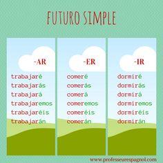 Cute chart for imperfecto Spanish Verb Tenses, Spanish Grammar, Spanish 1, Spanish Language Learning, Spanish Teacher, Spanish Classroom, Spanish Lessons, Teaching Spanish, Imperfect Spanish
