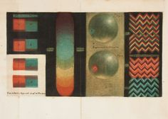A chart from 1746 by Jacques-Fabien Gautier illustrating his theory that the primary colours are black and white, with red, yellow, and blue being secondary. Colours were thought to be drawn out of the shadows by the presence of light Gautier, Color Studies, China Painting, Human Emotions, Teaching Art, Fabric Swatches, Color Theory, Artist Art, Three Dimensional