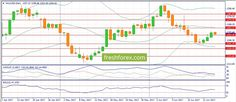 Weekly analysis- Forex Fundamental Analysis – Have you Bought Gold? http://betiforexcom.livejournal.com/25617620.html  Forecast for the week June 26 through June 30:XAU/USD:There are two reasons to buy gold. First of all, 10-year American Treasury bonds yield is still above inflation rate in USA (difference is 0.25%), which has a positive impact on gold. Investors traditionally buy gold when such spread is observed in the market. The second reason is seems to be in changes of sentiment in…