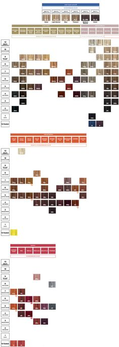 Redken Color Fusion Color Chart - Hairstyles For All Redken Chromatics Color Chart, Redken Color Chart, Redken Color Gels, Redken Hair Color, Redken Shades Eq, Redken Toner, Shades Eq Color Chart, Hair Color Shades, Cool Hair Color