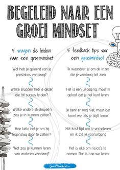 Leerlingen begeleiden volgens de groeimindset of growth mindset. Zen Mode, Visible Learning, Burn Out, Leader In Me, Positive Mindset, Success Mindset, Fixed Mindset, Motivation, Kids Education