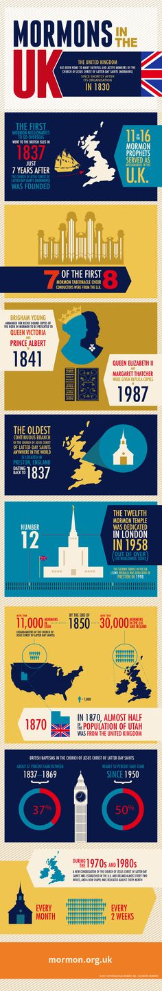 Mormons in the U.K. Infographic from mormon.org.uk. #LDS #Mormon