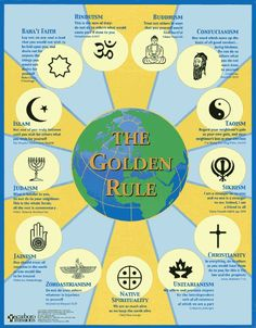 The Golden Rule of the Religions