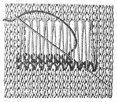 Swiss Darning  >  How To Fix A Hole In A Knitted Garment  /  ASTB