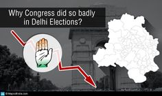Why did Congress perform so dismally in Delhi Elections 2015?