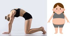 yoga hormones FI