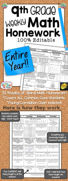 NINTH GRADE Algebra Spiral Math Homework, Warm up, or Math Review for the ENTIRE YEAR!! -- 100% EDITABLE -- Aligned with the 9th Grade Common Core Math Standards. ANSWER KEYS included. Paid