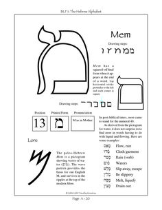 The thirteenth letter of the Hebrew alphabet. Biblical Hebrew, Hebrew Words, Learn Hebrew Alphabet, Hebrew School, Word Study, Learning, Alphabet Writing, Psychology Quotes, Archetypes
