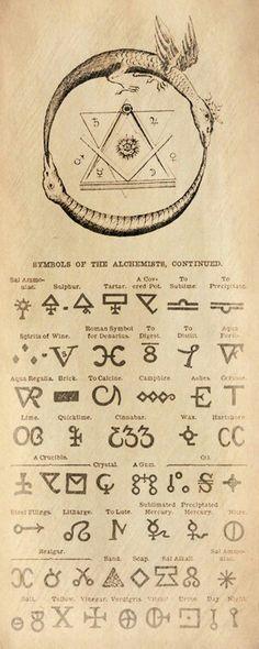 Alchemical symbology