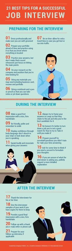 This infographic gives the 21 Best Tips for a Successful Job - best interview answers