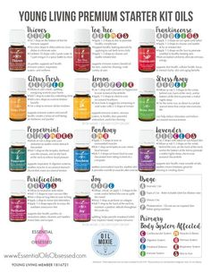 Practical ways to use the essential oils that come in Young Living's Premium Starter Kit! I use at least three of these every single day! New wholesale member will enjoy a FREE reference guide and more when you purchase your Premium Starter Kit with Essential Oils Obsessed!