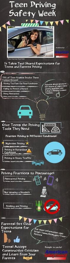 Teen Driving Safety Week important safety topics for teen drivers by American Safety Council! #DrivingSchoolInChicago