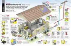 Casa sustentável (2010) infográfico - por Gerson Mora e Anna Luiza Aragão