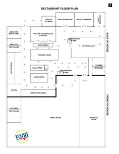 1000 images about commercial kitchen on pinterest for Commercial floor plans free