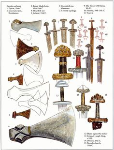 Viking sword hilts and axes. For more Viking facts please follow and check out www.vikingfacts.com don't forget to support and follow the original Pinner/creator. Thx
