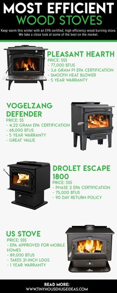 11 Best Wood Burning Stove Fan In 2016 Reviews Images
