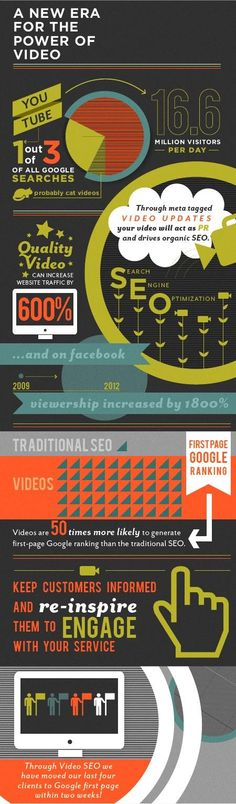 #Infographic - A new era for the power of video