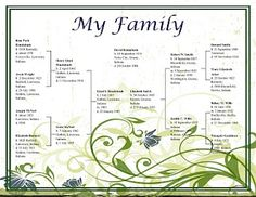 love this genealogy chart