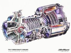 Cool na. It's an aircraft engine.